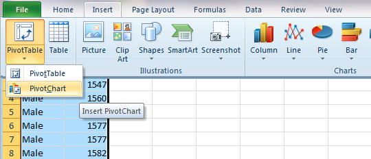 Excel pivot table Insert PivotChart detail